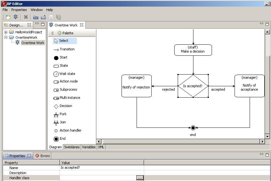 Process-editor User guide - RunaWFE